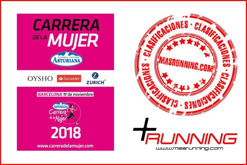 Resultados Carrera de la Mujer de Barcelona 2018
