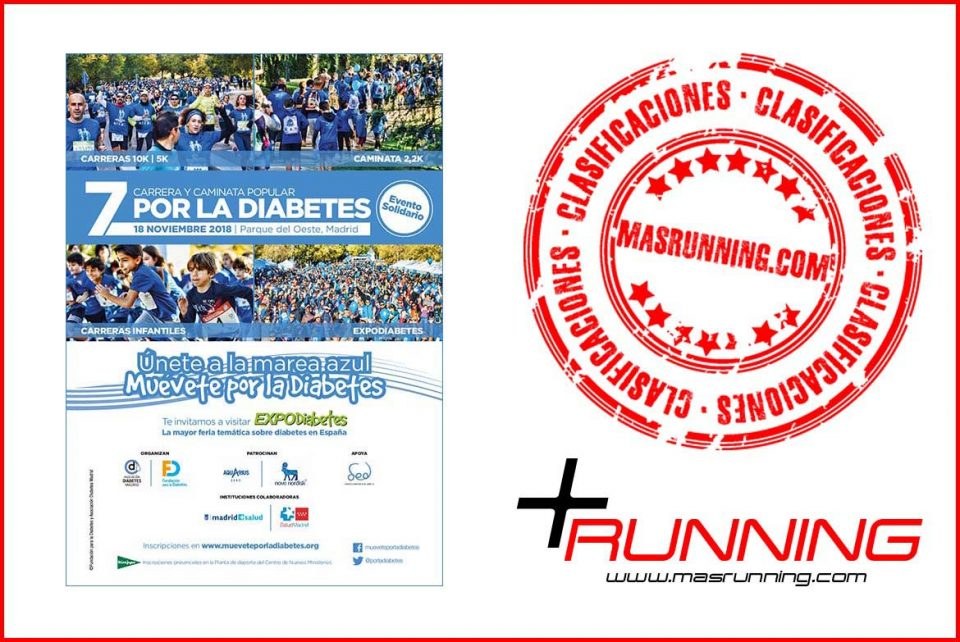 resultados Carrera Popular Por la Diabetes 2018