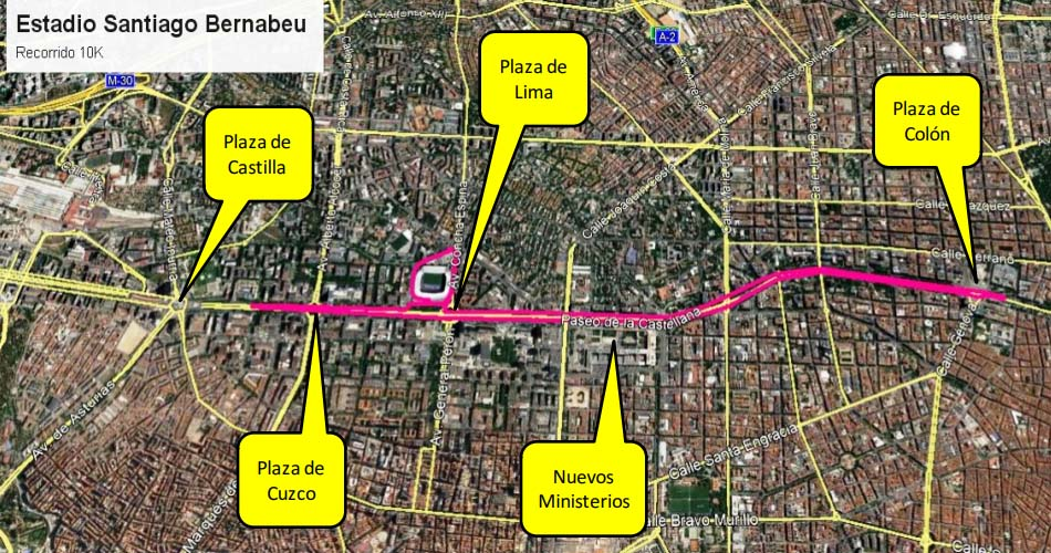 Carrera Solidaria Fundación Real Madrid 10k