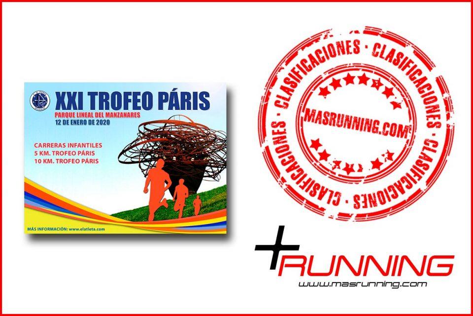 Resultados Trofeo Paris 2020