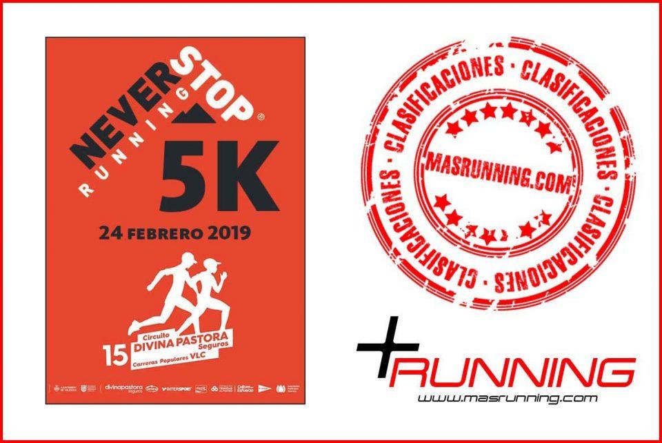 resultados Never Stop Running Valencia 2019