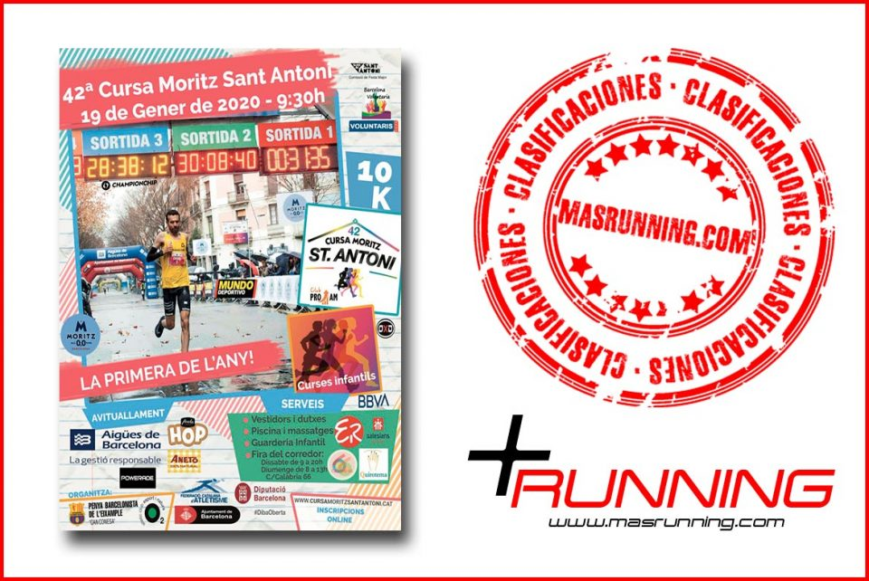 Resultados Cursa Moritz Sant Antoni 2020